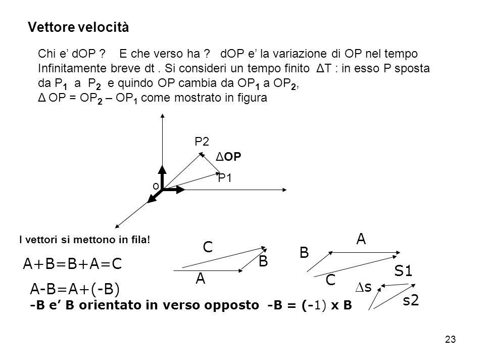 23 Vettore velocità A B C B A C A+B=B+A=C I vettori si mettono in fila! A-B=A+(-B) -B e B orientato in verso opposto -B = (-1) x B s2 S1 s Chi e dOP ?