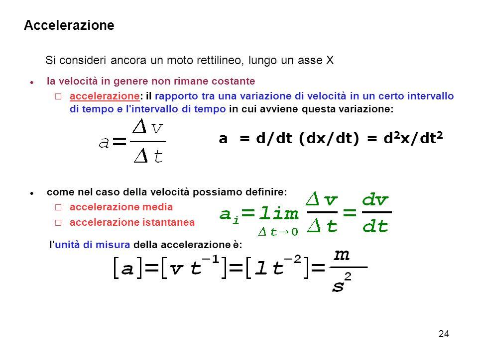 24 Accelerazione la velocità in genere non rimane costante accelerazione: il rapporto tra una variazione di velocità in un certo intervallo di tempo e