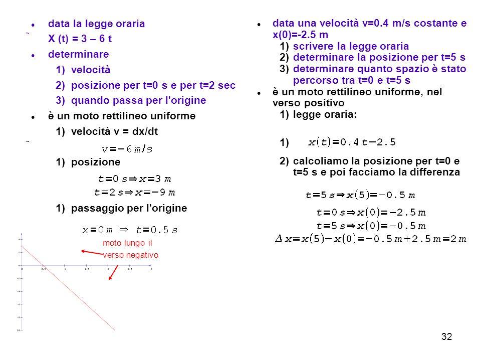 32 data la legge oraria X (t) = 3 – 6 t determinare 1)velocità 2)posizione per t=0 s e per t=2 sec 3)quando passa per l'origine è un moto rettilineo u