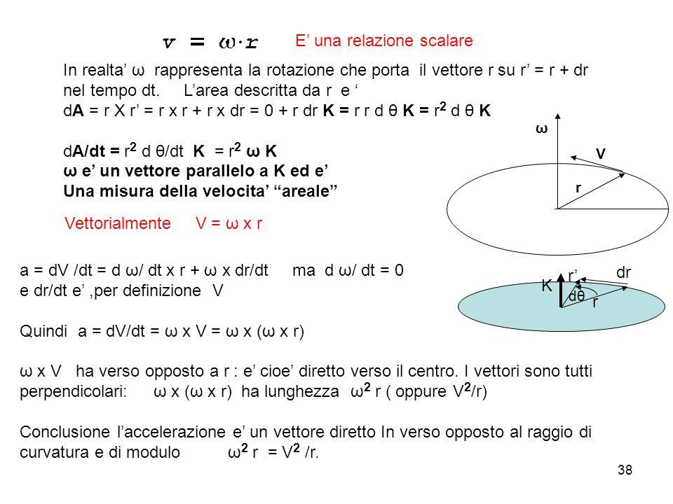 38 E una relazione scalare In realta ω rappresenta la rotazione che porta il vettore r su r = r + dr nel tempo dt. Larea descritta da r e dA = r X r =