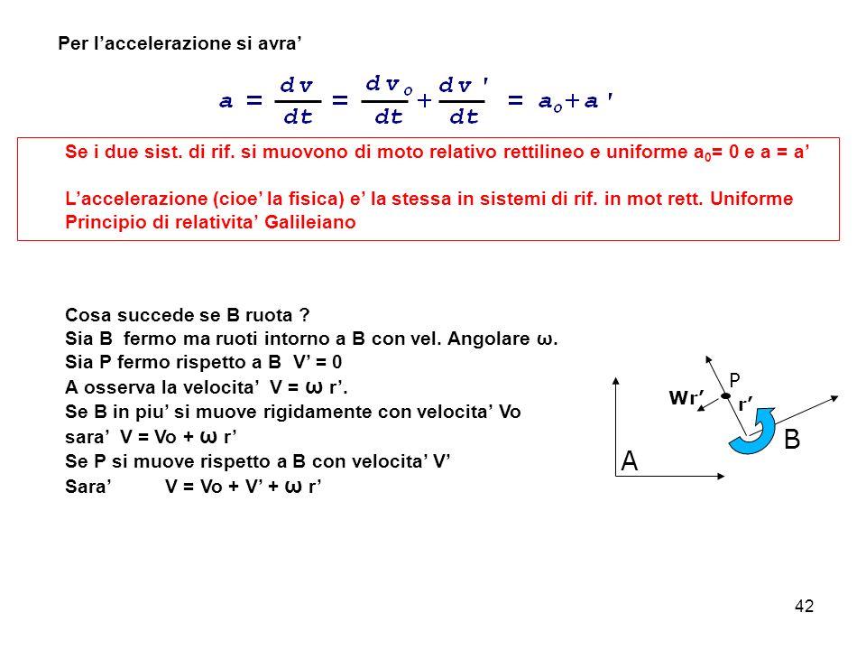 42 Per laccelerazione si avra Se i due sist. di rif. si muovono di moto relativo rettilineo e uniforme a 0 = 0 e a = a Laccelerazione (cioe la fisica)