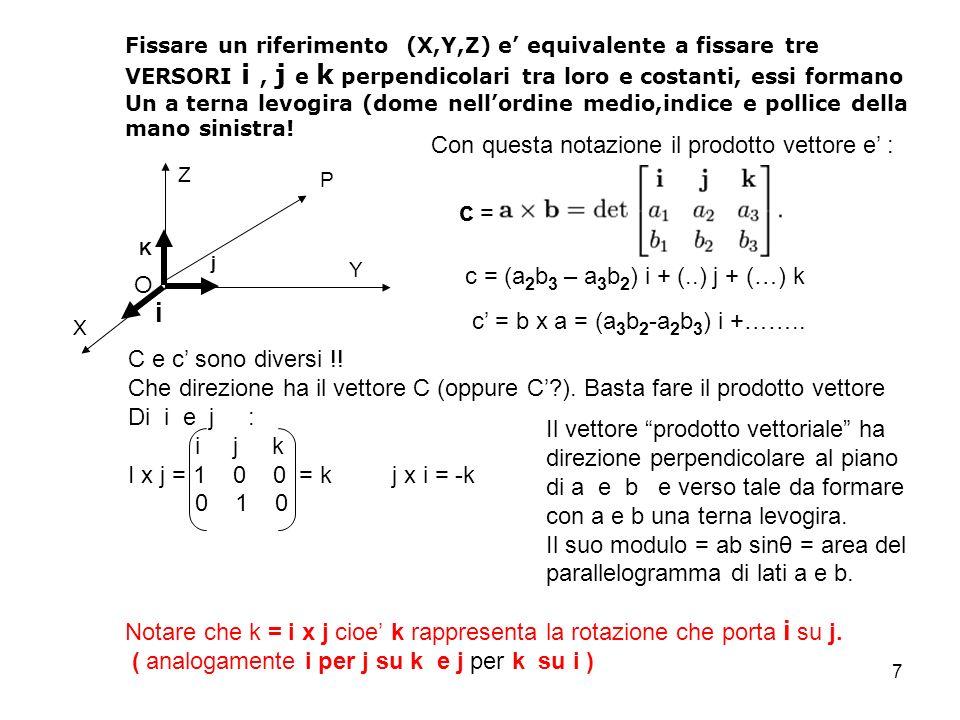 7 Fissare un riferimento (X,Y,Z) e equivalente a fissare tre VERSORI i, j e k perpendicolari tra loro e costanti, essi formano Un a terna levogira (do
