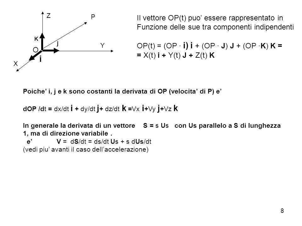 8 X Y Z i j K P O Il vettore OP(t) puo essere rappresentato in Funzione delle sue tra componenti indipendenti OP(t) = (OP i) i + (OP J) J + (OP K) K =