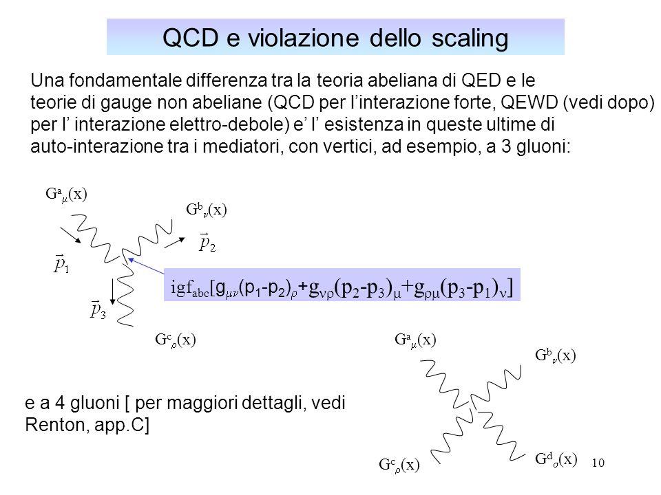 10 QCD e violazione dello scaling Una fondamentale differenza tra la teoria abeliana di QED e le teorie di gauge non abeliane (QCD per linterazione fo