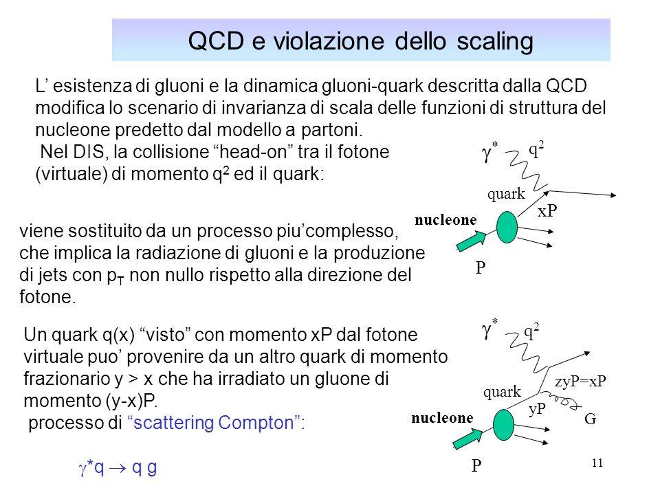 11 QCD e violazione dello scaling L esistenza di gluoni e la dinamica gluoni-quark descritta dalla QCD modifica lo scenario di invarianza di scala del
