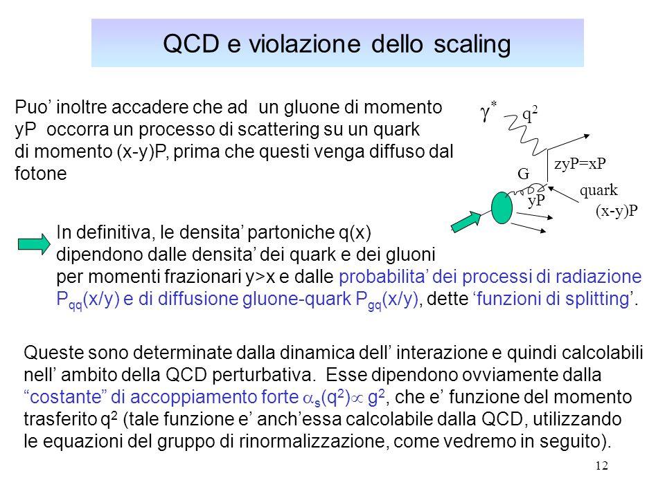 12 QCD e violazione dello scaling q2q2 zyP=xP * quark yP G Puo inoltre accadere che ad un gluone di momento yP occorra un processo di scattering su un