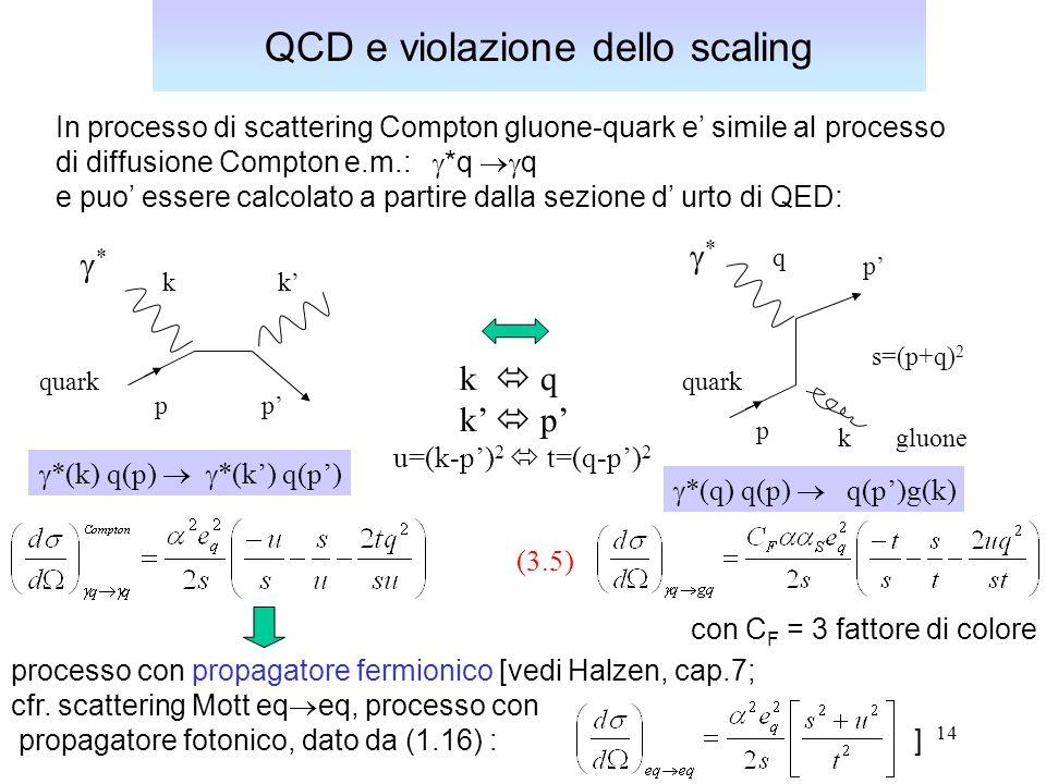 14 QCD e violazione dello scaling In processo di scattering Compton gluone-quark e simile al processo di diffusione Compton e.m.: *q q e puo essere ca