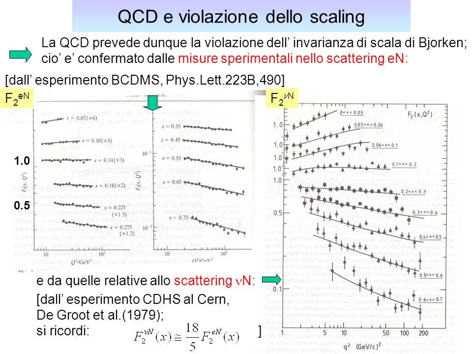 19 QCD e violazione dello scaling La QCD prevede dunque la violazione dell invarianza di scala di Bjorken; cio e confermato dalle misure sperimentali