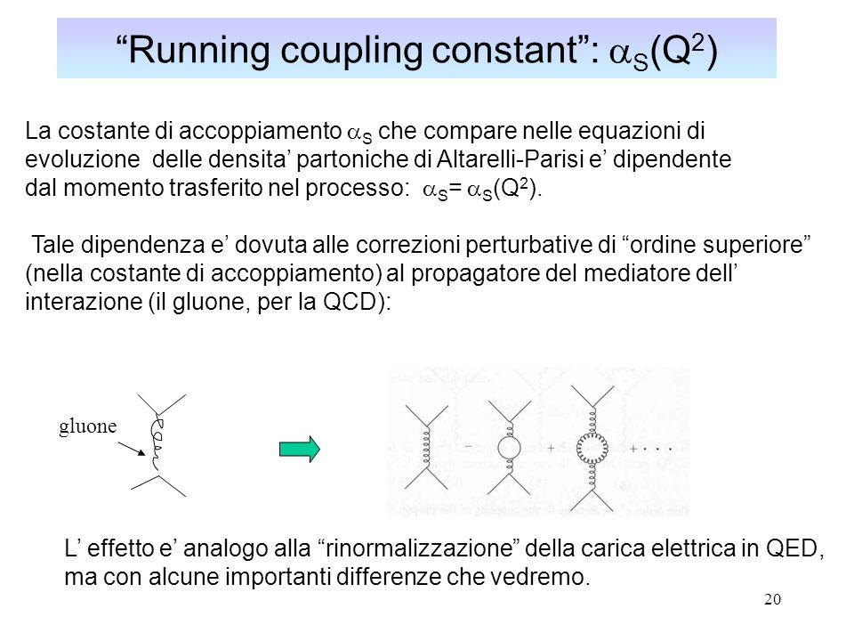 20 Running coupling constant: S (Q 2 ) La costante di accoppiamento S che compare nelle equazioni di evoluzione delle densita partoniche di Altarelli-