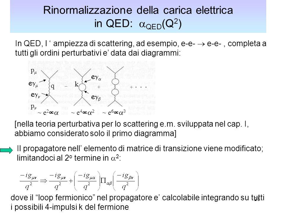 21 Rinormalizzazione della carica elettrica in QED: QED (Q 2 ) In QED, l ampiezza di scattering, ad esempio, e-e- e-e-, completa a tutti gli ordini pe