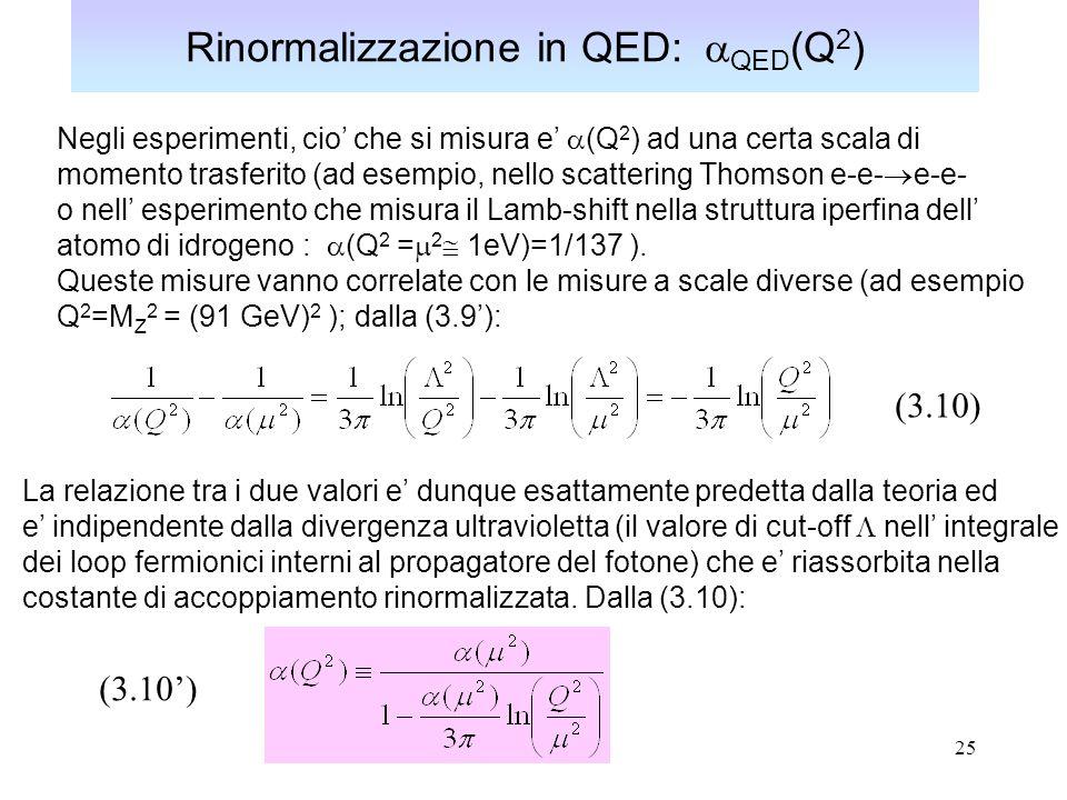 25 Rinormalizzazione in QED: QED (Q 2 ) Negli esperimenti, cio che si misura e (Q 2 ) ad una certa scala di momento trasferito (ad esempio, nello scat