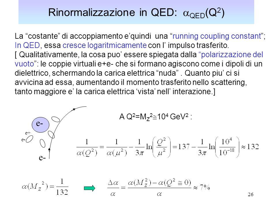 26 Rinormalizzazione in QED: QED (Q 2 ) La costante di accoppiamento equindi una running coupling constant; In QED, essa cresce logaritmicamente con l