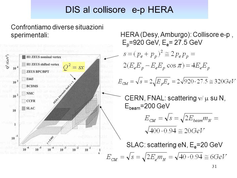 31 DIS al collisore e-p HERA Confrontiamo diverse situazioni sperimentali: CERN, FNAL: scattering su N, E beam =200 GeV HERA (Desy, Amburgo): Collisor