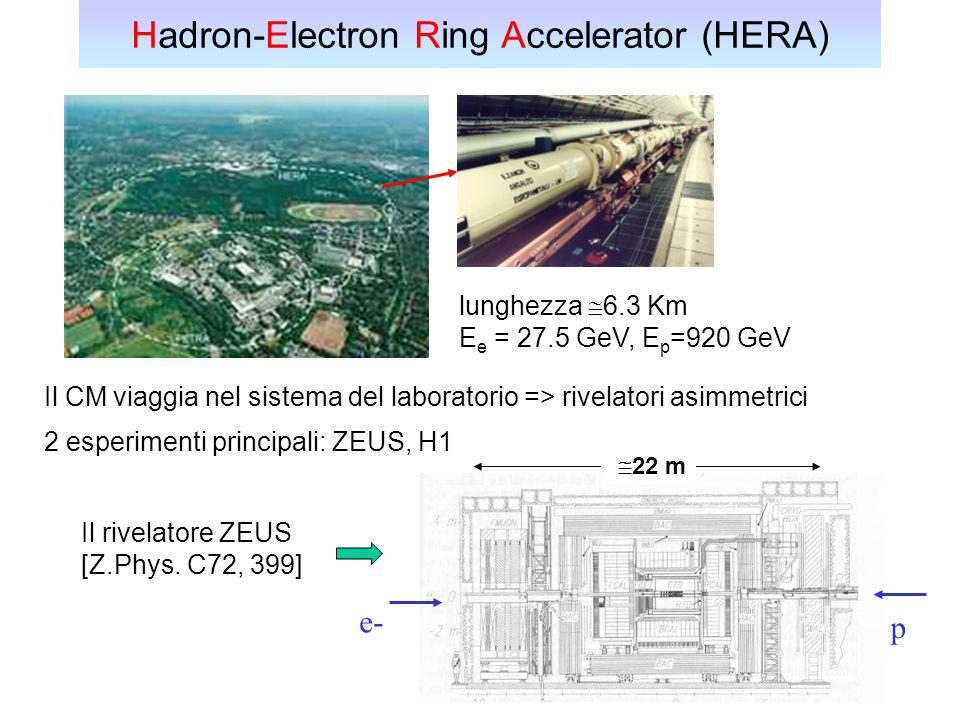 32 Hadron-Electron Ring Accelerator (HERA) lunghezza 6.3 Km E e = 27.5 GeV, E p =920 GeV 2 esperimenti principali: ZEUS, H1 Il CM viaggia nel sistema