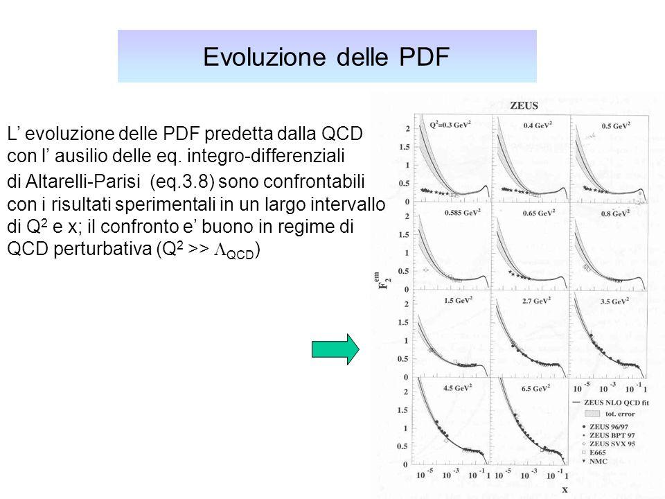 35 Evoluzione delle PDF L evoluzione delle PDF predetta dalla QCD con l ausilio delle eq. integro-differenziali di Altarelli-Parisi (eq.3.8) sono conf