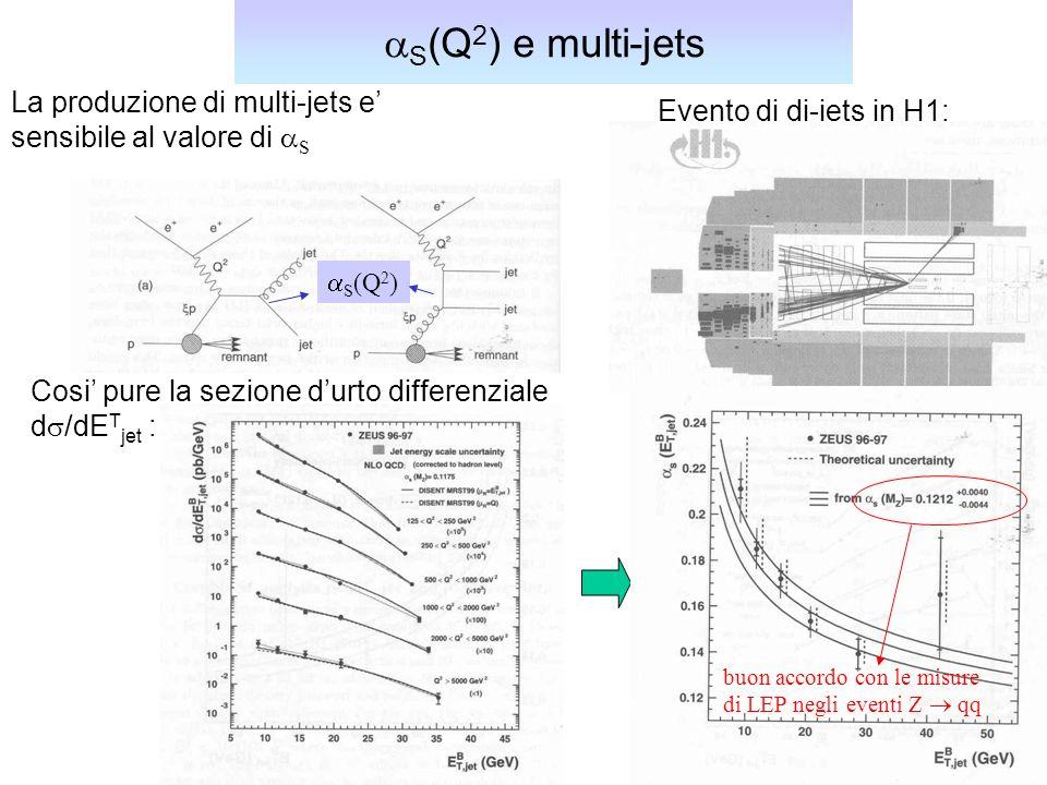 36 S (Q 2 ) e multi-jets La produzione di multi-jets e sensibile al valore di S S (Q 2 ) Evento di di-jets in H1: Cosi pure la sezione durto differenz