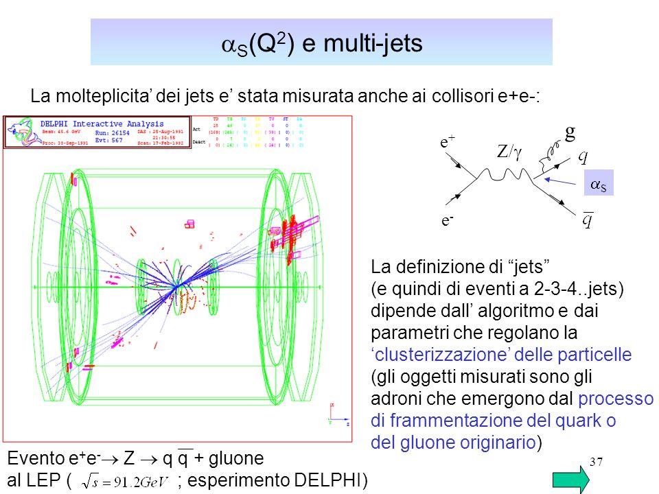 37 S (Q 2 ) e multi-jets La molteplicita dei jets e stata misurata anche ai collisori e+e-: Evento e + e - Z q q + gluone al LEP ( ; esperimento DELPH