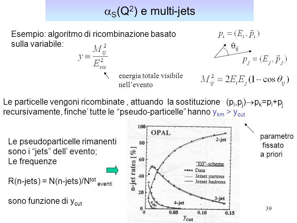 39 S (Q 2 ) e multi-jets Esempio: algoritmo di ricombinazione basato sulla variabile: energia totale visibile nellevento ij Le particelle vengoni rico