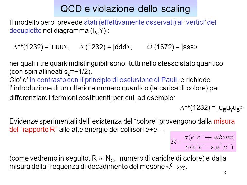 27 QCD: s (Q 2 ) In QCD il meccanismo e analogo, ma con l importante differenza che i gluoni sono portatori di carica di colore: non esiste il corrispettivo in QED Risulta che il loop gluonico contribuisce per un fattore (11/4 )ln(Q 2 / ) e per ognuno degli n f quarks che alla scala di Q 2 considerata possono essere creati (m f 2 < Q 2 /2) vi e un fattore –(1/6 ln(Q 2 / ).