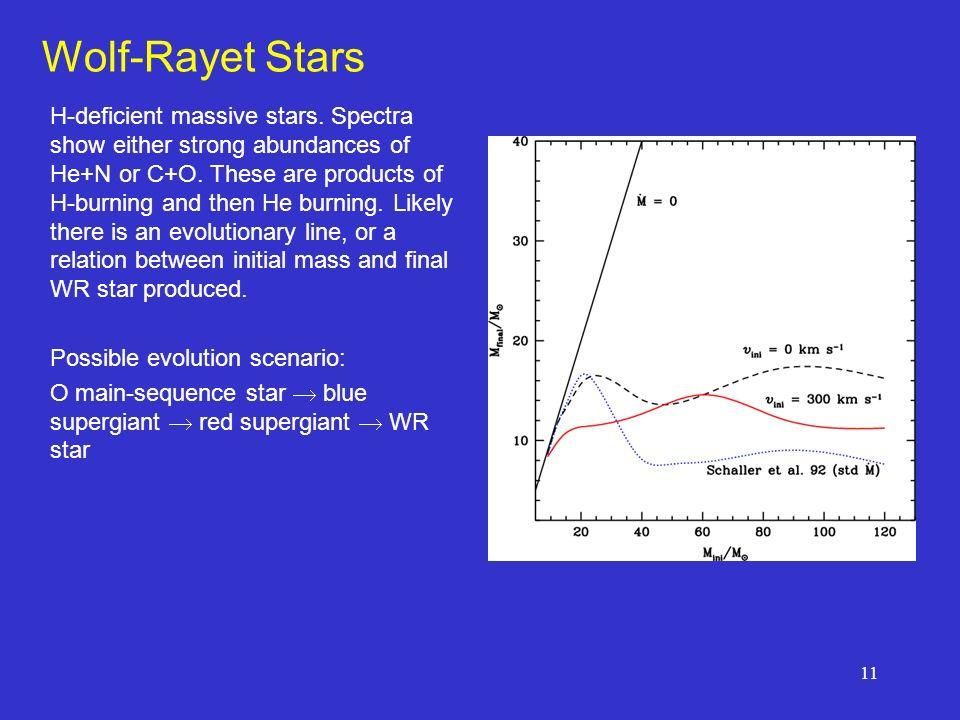 11 Wolf-Rayet Stars H-deficient massive stars.