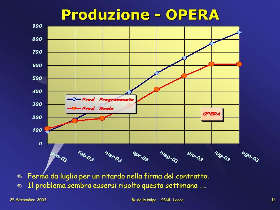 25 Settembre 2003M. della Volpe - CSN1 -Lecce11 Produzione - OPERA Fermo da luglio per un ritardo nella firma del contratto. Il problema sembra essers