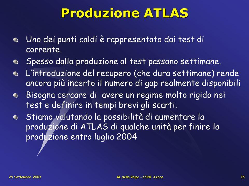 25 Settembre 2003M. della Volpe - CSN1 -Lecce15 Produzione ATLAS Uno dei punti caldi è rappresentato dai test di corrente. Spesso dalla produzione al