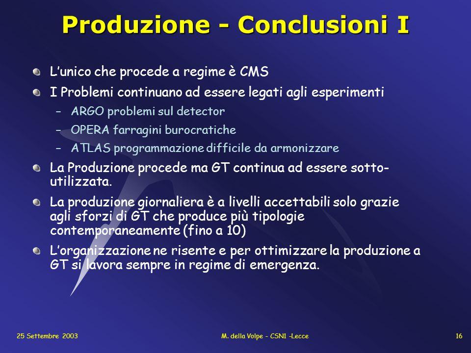 25 Settembre 2003M. della Volpe - CSN1 -Lecce16 Produzione - Conclusioni I Lunico che procede a regime è CMS I Problemi continuano ad essere legati ag