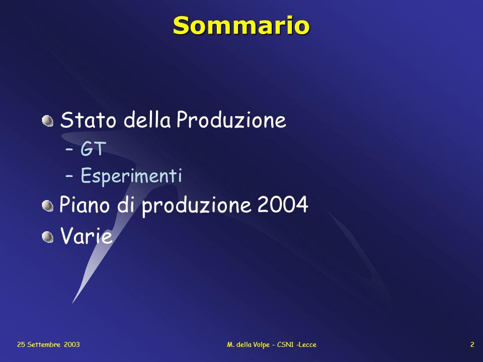 25 Settembre 2003M. della Volpe - CSN1 -Lecce2Sommario Stato della Produzione –GT –Esperimenti Piano di produzione 2004 Varie