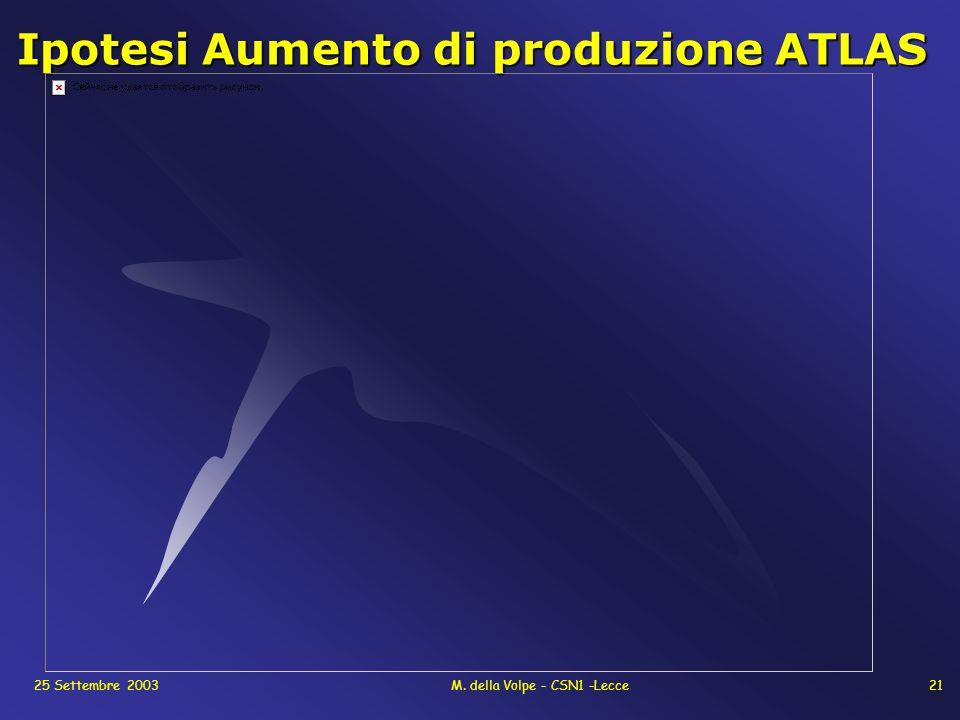 25 Settembre 2003M. della Volpe - CSN1 -Lecce21 Ipotesi Aumento di produzione ATLAS