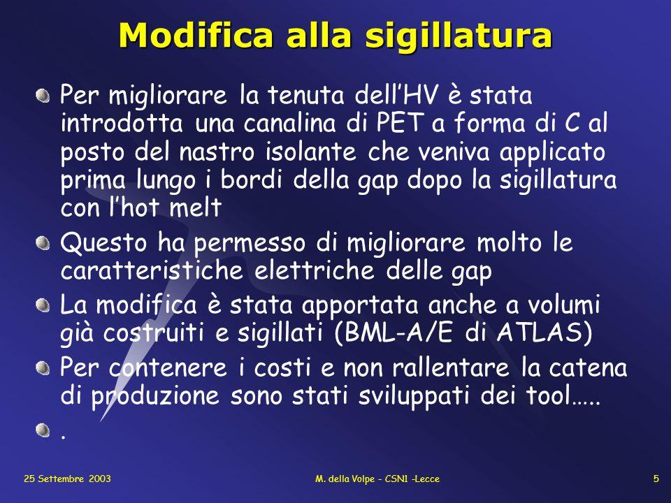 25 Settembre 2003M. della Volpe - CSN1 -Lecce5 Modifica alla sigillatura Per migliorare la tenuta dellHV è stata introdotta una canalina di PET a form