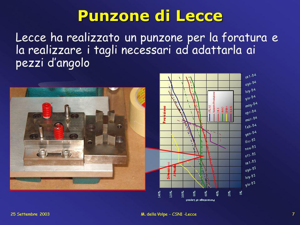 25 Settembre 2003M. della Volpe - CSN1 -Lecce7 Punzone di Lecce Lecce ha realizzato un punzone per la foratura e la realizzare i tagli necessari ad ad
