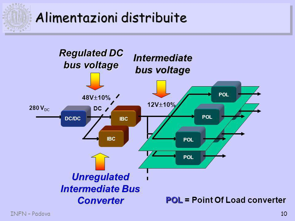 INFN – Padova10 Alimentazioni distribuite POL 280 V DC DC/DC IBCPOL IBC DC 48V 10% Regulated DC bus voltage Intermediate bus voltage 12V 10% Unregulated Intermediate Bus Converter POL POL = Point Of Load converter