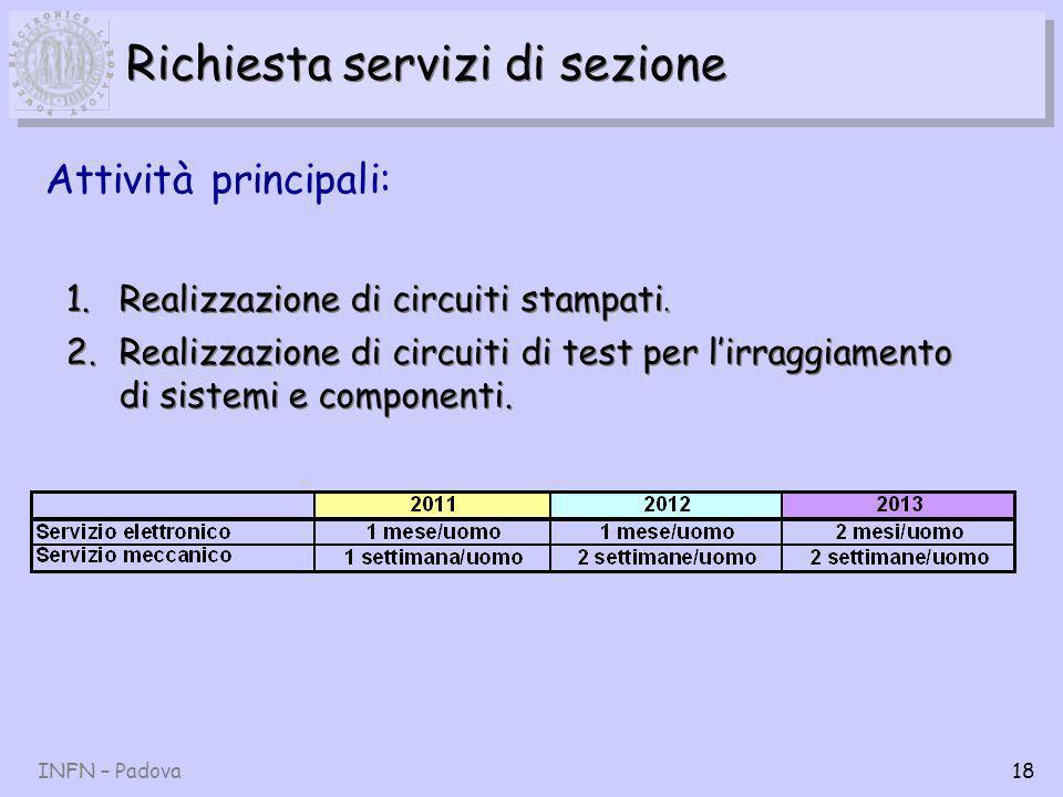 INFN – Padova18 Richiesta servizi di sezione Attività principali: 1.Realizzazione di circuiti stampati.