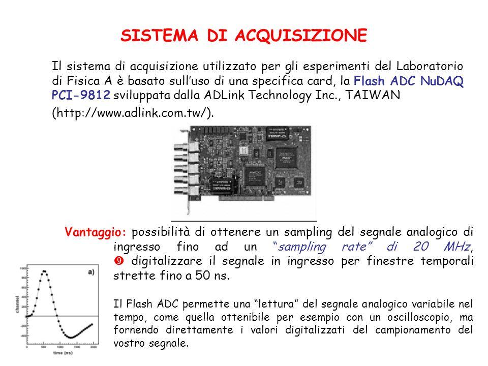 SISTEMA DI ACQUISIZIONE Il sistema di acquisizione utilizzato per gli esperimenti del Laboratorio di Fisica A è basato sulluso di una specifica card,