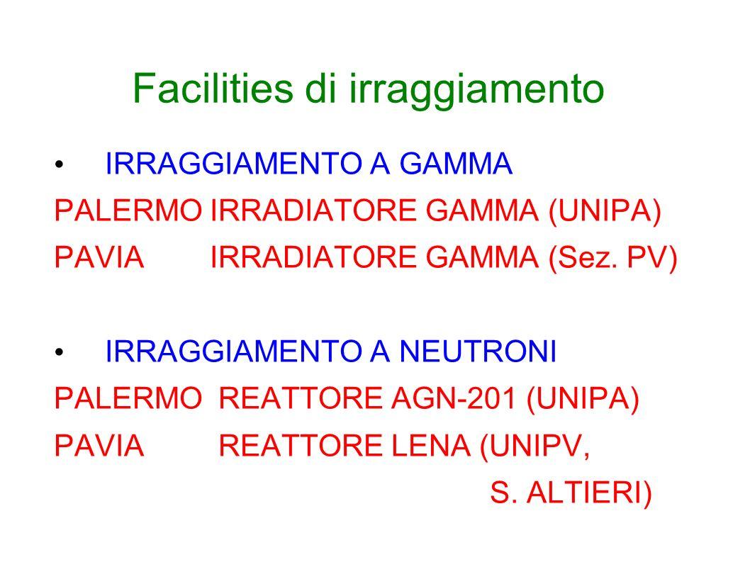 Facilities di irraggiamento IRRAGGIAMENTO A GAMMA PALERMO IRRADIATORE GAMMA (UNIPA) PAVIA IRRADIATORE GAMMA (Sez.