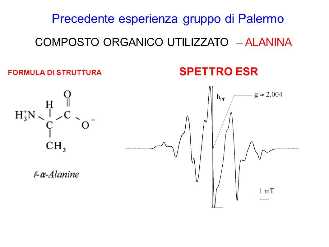 FORMULA DI STRUTTURA SPETTRO ESR COMPOSTO ORGANICO UTILIZZATO – ALANINA Precedente esperienza gruppo di Palermo