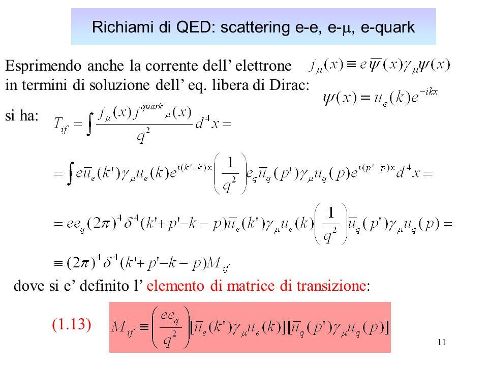 11 Richiami di QED: scattering e-e, e-, e-quark Esprimendo anche la corrente dell elettrone in termini di soluzione dell eq.
