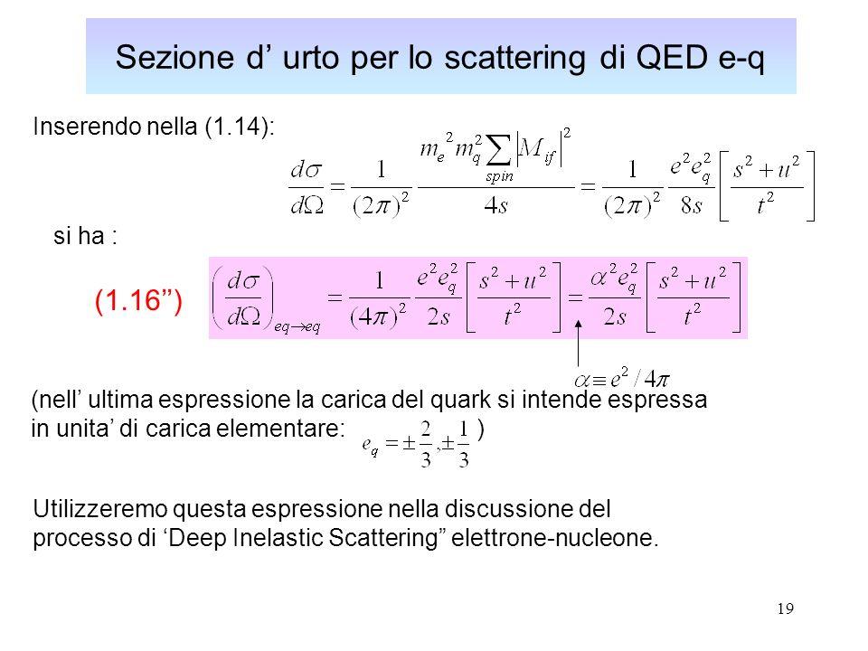 19 Sezione d urto per lo scattering di QED e-q Inserendo nella (1.14): si ha : (1.16) (nell ultima espressione la carica del quark si intende espressa in unita di carica elementare: ) Utilizzeremo questa espressione nella discussione del processo di Deep Inelastic Scattering elettrone-nucleone.