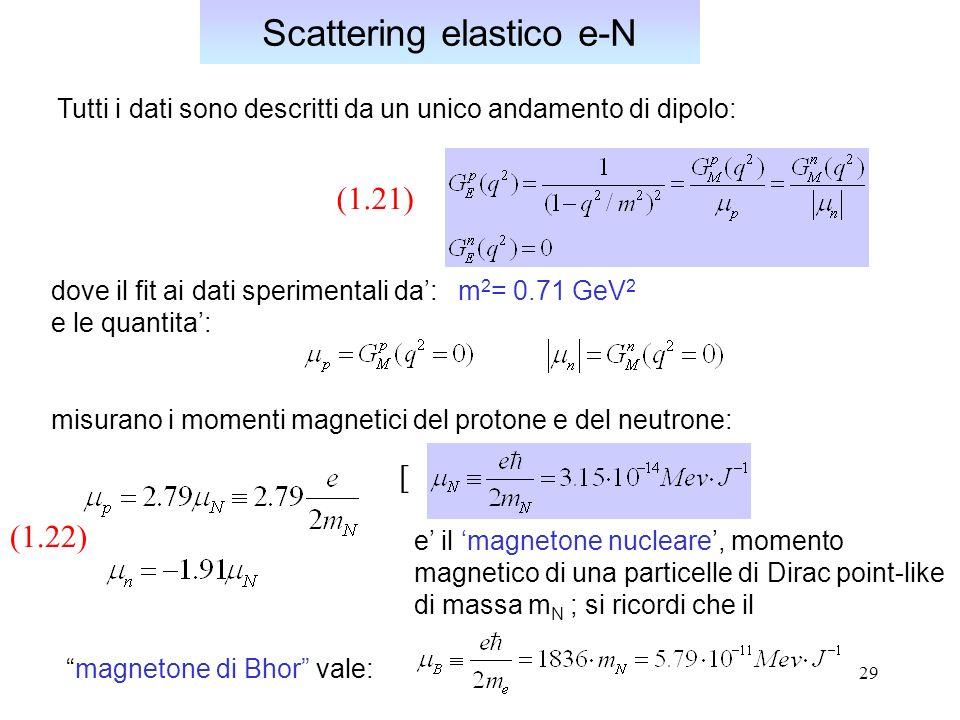 29 Scattering elastico e-N Tutti i dati sono descritti da un unico andamento di dipolo: dove il fit ai dati sperimentali da: m 2 = 0.71 GeV 2 e le quantita: misurano i momenti magnetici del protone e del neutrone: [ e il magnetone nucleare, momento magnetico di una particelle di Dirac point-like di massa m N ; si ricordi che il magnetone di Bhor vale: (1.21) (1.22)