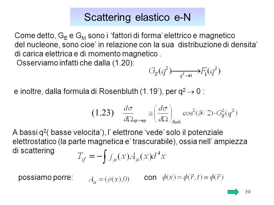 30 Come detto, G E e G M sono i fattori di forma elettrico e magnetico del nucleone, sono cioe in relazione con la sua distribuzione di densita di carica elettrica e di momento magnetico.