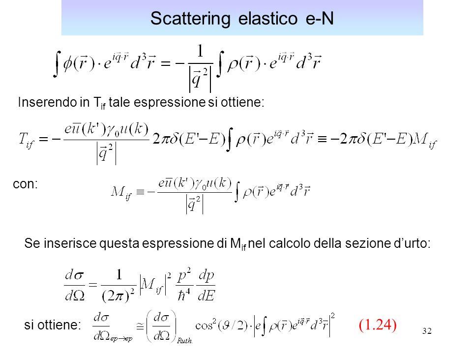32 Scattering elastico e-N Inserendo in T if tale espressione si ottiene: con: Se inserisce questa espressione di M if nel calcolo della sezione durto: si ottiene: (1.24)