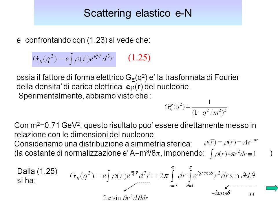 33 Scattering elastico e-N e confrontando con (1.23) si vede che: ossia il fattore di forma elettrico G E (q 2 ) e la trasformata di Fourier della densita di carica elettrica e (r) del nucleone.
