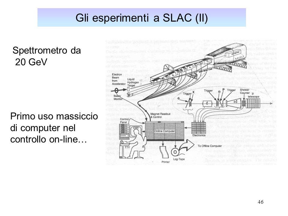 46 Gli esperimenti a SLAC (II) Spettrometro da 20 GeV Primo uso massiccio di computer nel controllo on-line…