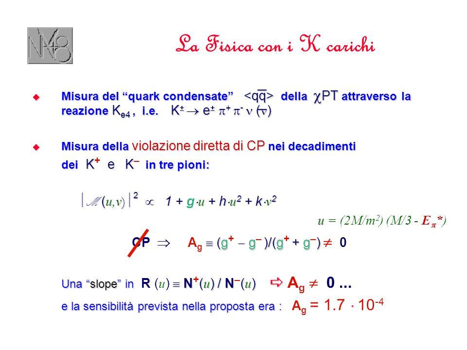 La Fisica con i K carichi Misura del quark condensate della PT attraverso la reazione K e4, i.e. K e + - ( ) Misura del quark condensate della PT attr
