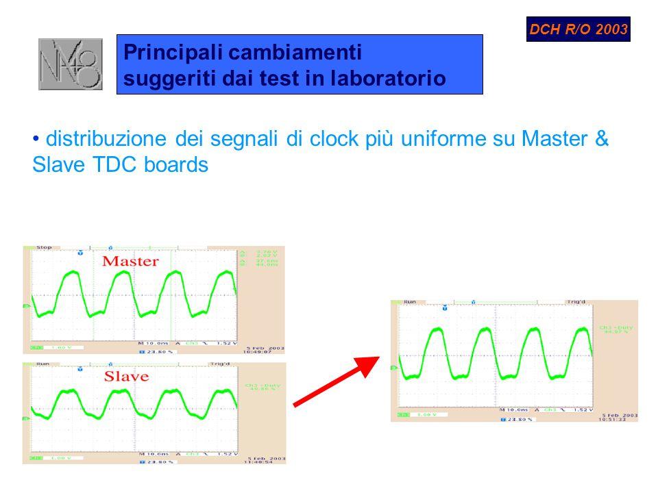 distribuzione dei segnali di clock più uniforme su Master & Slave TDC boards DCH R/O 2003 Principali cambiamenti suggeriti dai test in laboratorio