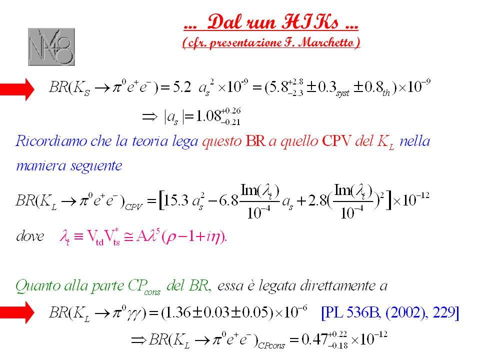 ... Dal run HIKs... (cfr. presentazione F. Marchetto)