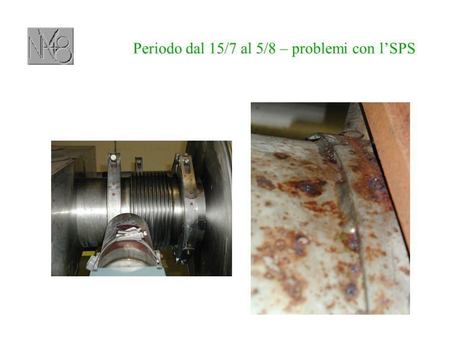 Foto Periodo dal 15/7 al 5/8 – problemi con lSPS