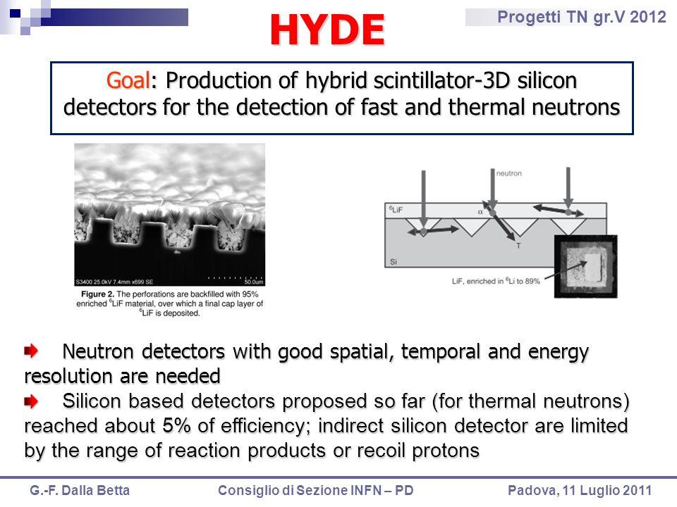 Progetti TN gr.V 2012 G.-F. Dalla Betta Consiglio di Sezione INFN – PD Padova, 11 Luglio 2011 Neutron detectors with good spatial, temporal and energy