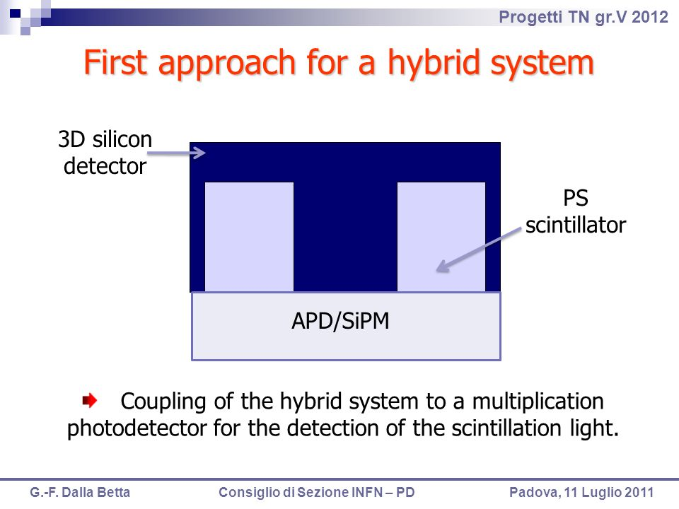 Progetti TN gr.V 2012 G.-F. Dalla Betta Consiglio di Sezione INFN – PD Padova, 11 Luglio 2011 First approach for a hybrid system 3D silicon detector P