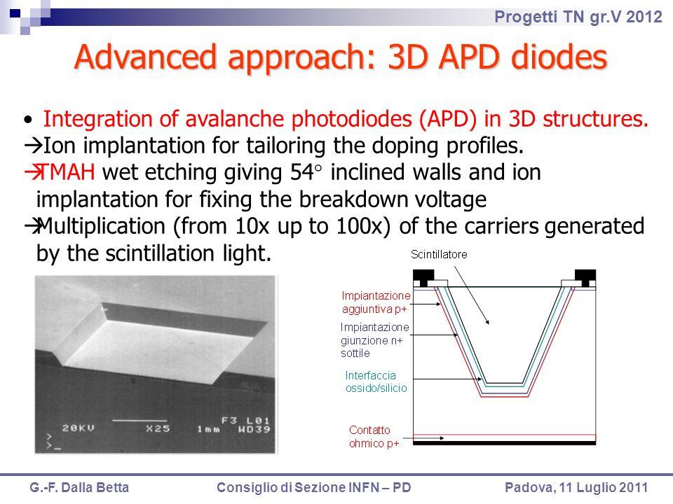 Progetti TN gr.V 2012 G.-F. Dalla Betta Consiglio di Sezione INFN – PD Padova, 11 Luglio 2011 Integration of avalanche photodiodes (APD) in 3D structu